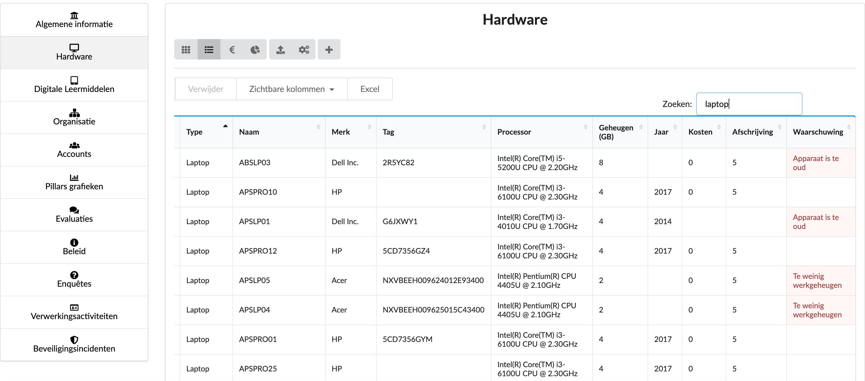 Lijst met hardware